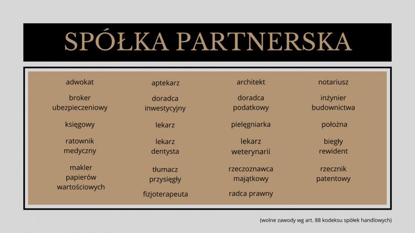 Spółka partnerska